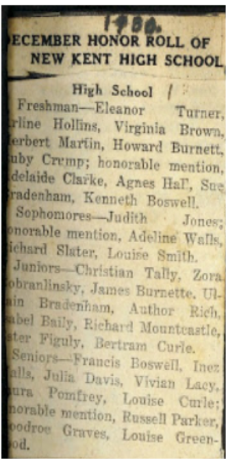 NKHS Honor Roll - 1930