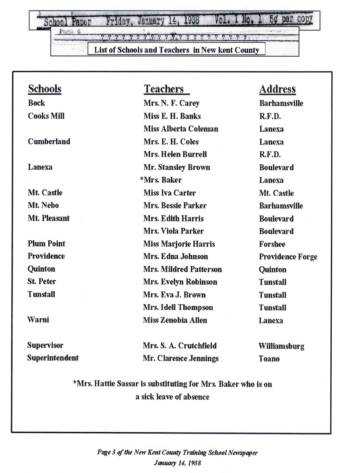 List of Schools and Teachers in New Kent 1938